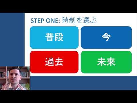 英会話のコツ:3 STEPで英語の思考回路!