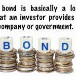 Financial English Vocabulary VV 28 – Bonds (Lesson 1) | English Vocabulary for Finance