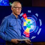 5 transformational policies for a prosperous and sustainable world | Johan Rockström