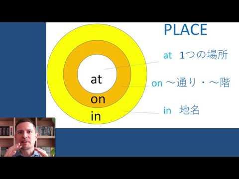 分かりやすい英文法:to / at / on / in の使い分け(前置詞の使い分け)