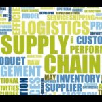 VV 30 – Business English Vocabulary for Supply Chain Management 1
