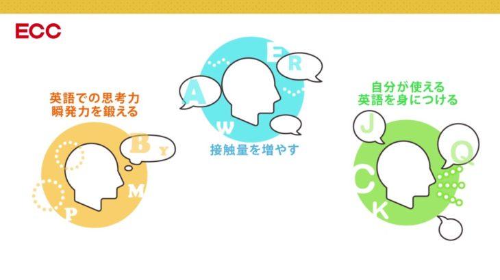 音声対話アプリ おもてなCityへようこそ!「先生編」