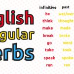 Learn English Irregular Verbs ||| 250 Most Common Irregular Verbs In ENGLISH